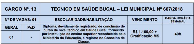13 - Processo Seletivo Prefeitura de Lagoa Nova-RN: Inscrições abertas