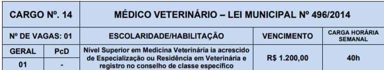 14 - Processo Seletivo Prefeitura de Lagoa Nova-RN: Inscrições abertas