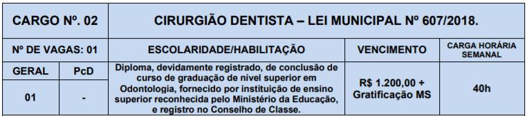 2 - Processo Seletivo Prefeitura de Lagoa Nova-RN: Inscrições abertas