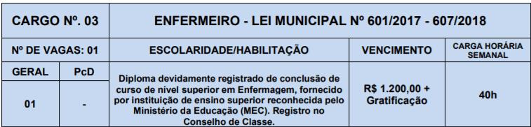 3 - Processo Seletivo Prefeitura de Lagoa Nova-RN: Inscrições abertas