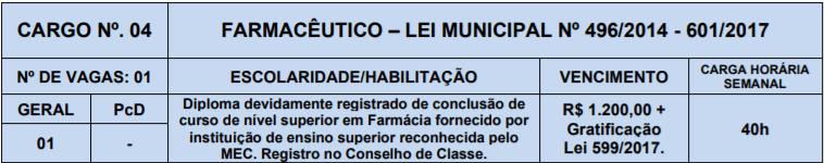 4 - Processo Seletivo Prefeitura de Lagoa Nova-RN: Inscrições abertas