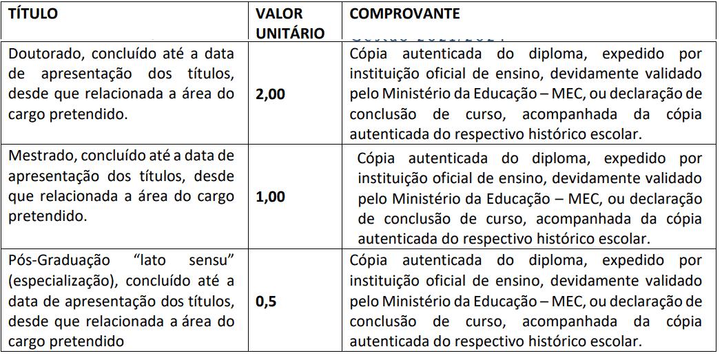 443 - Processo seletivo Prefeitura de Santo Antônio do Leste MT: Inscrições encerradas