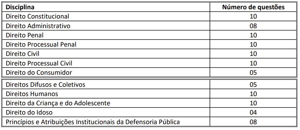 446 - DPE RR Defensor: Inscrições encerradas