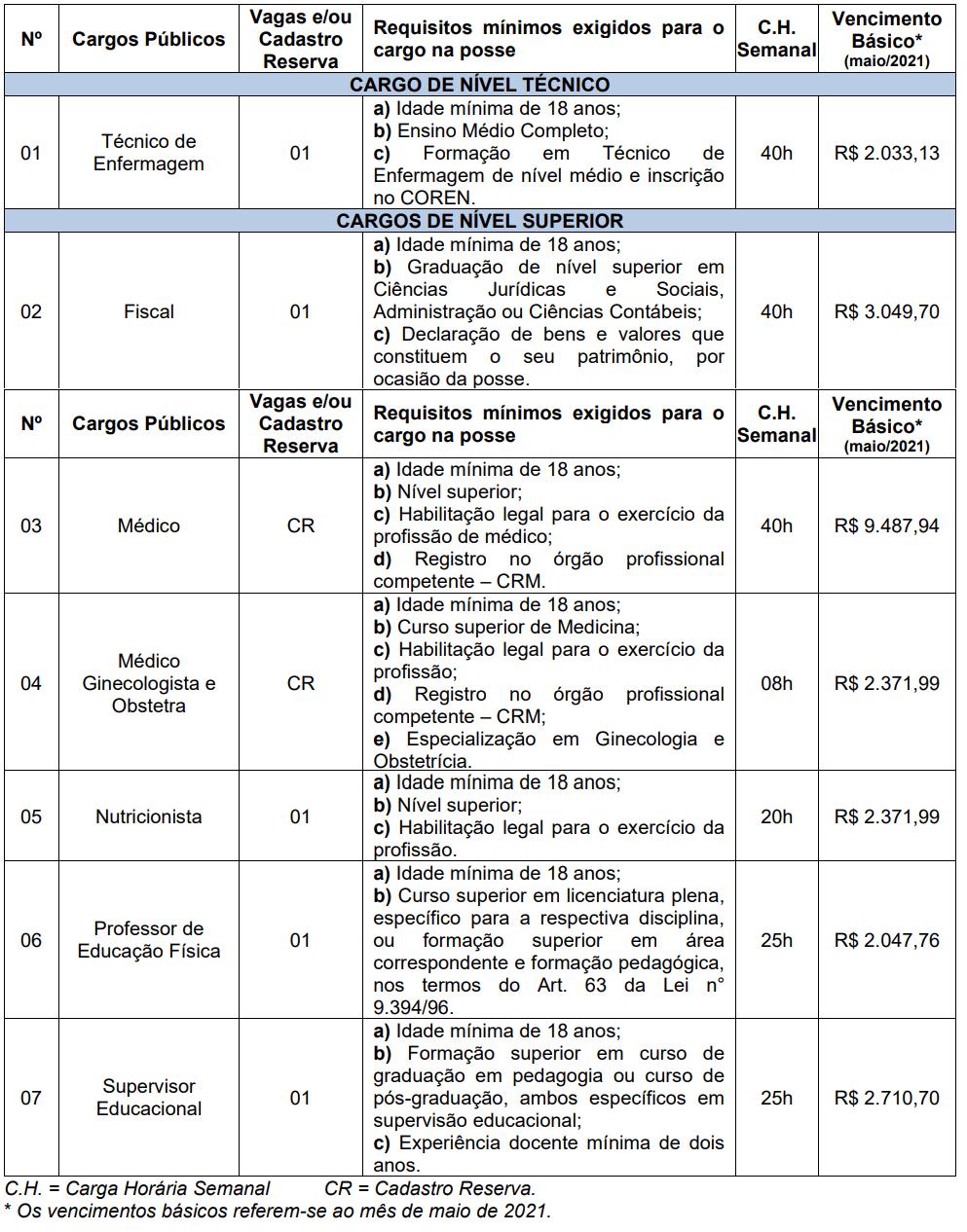 449 - Concurso Prefeitura de Linha Nova RS: Inscrições encerradas