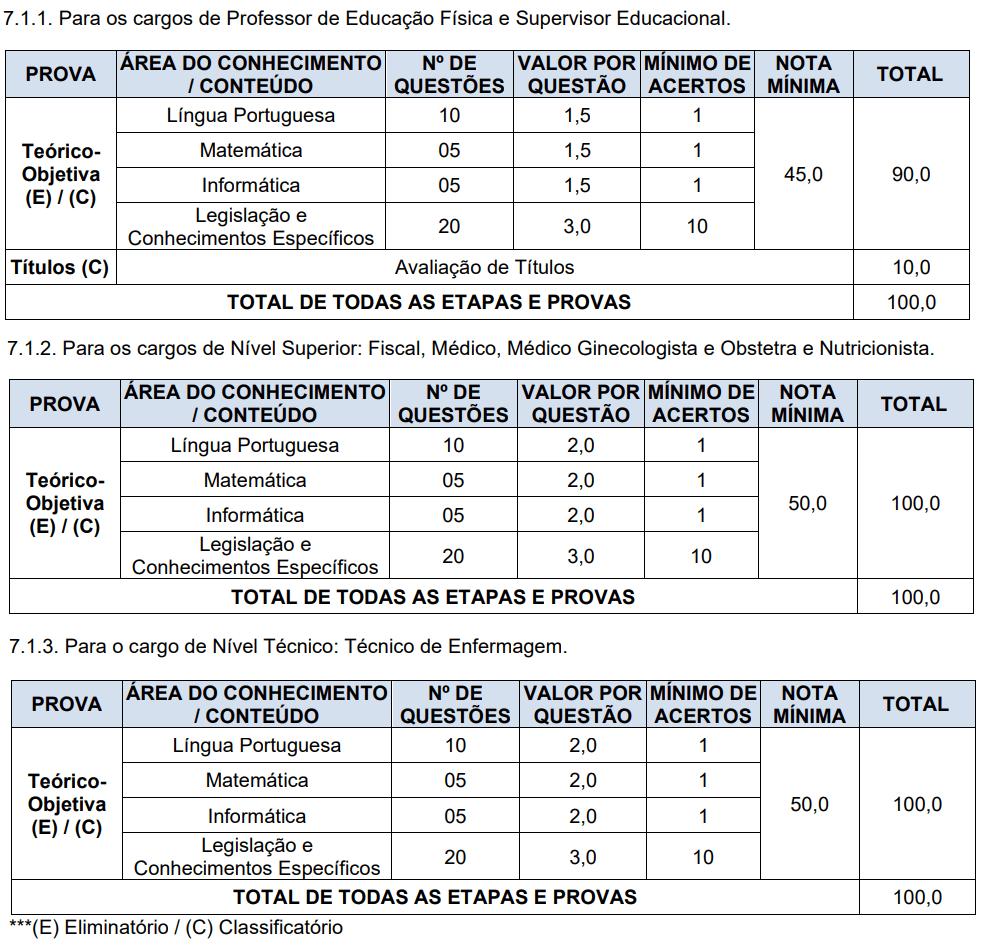 450 - Concurso Prefeitura de Linha Nova RS: Inscrições encerradas