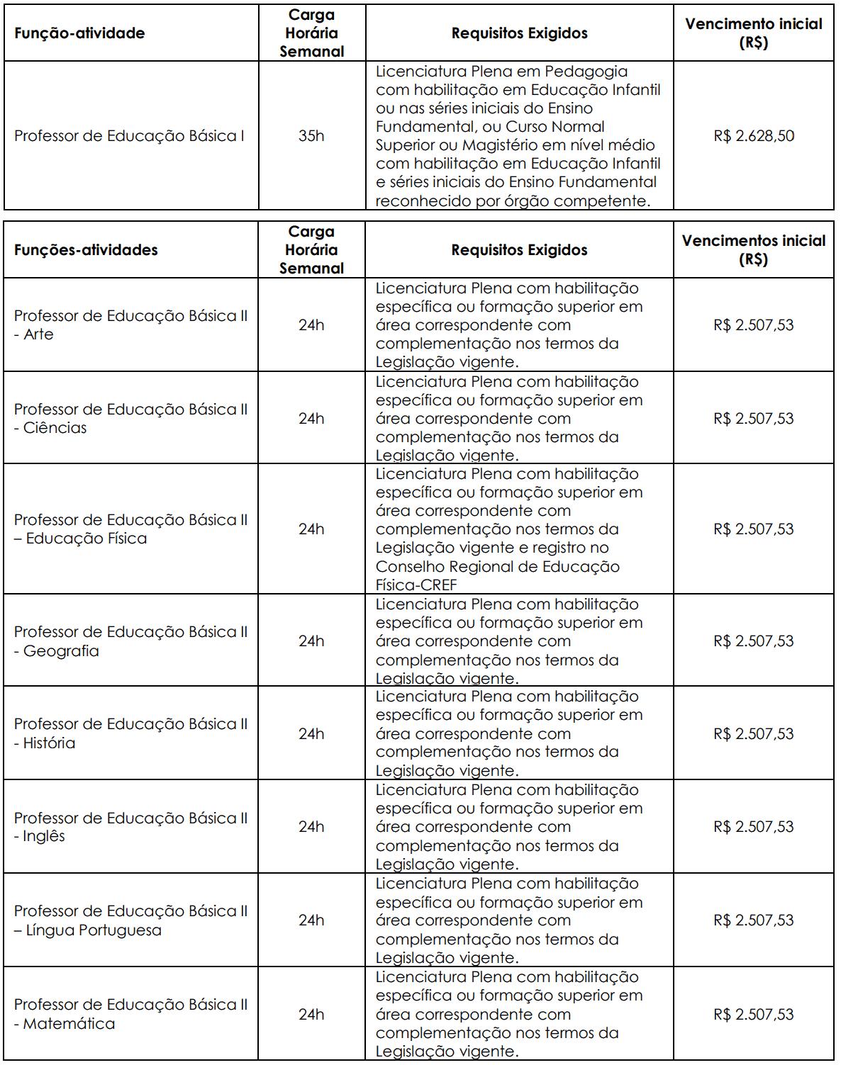 452 - Processo seletivo Prefeitura de São José do Rio Preto SP: Inscrições abertas