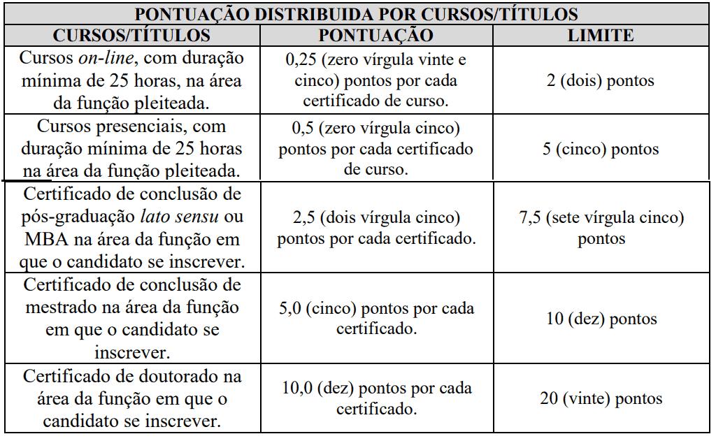 457 - Processo seletivo Prefeitura de Alto Paraíso de Goiás GO: Inscrições encerradas
