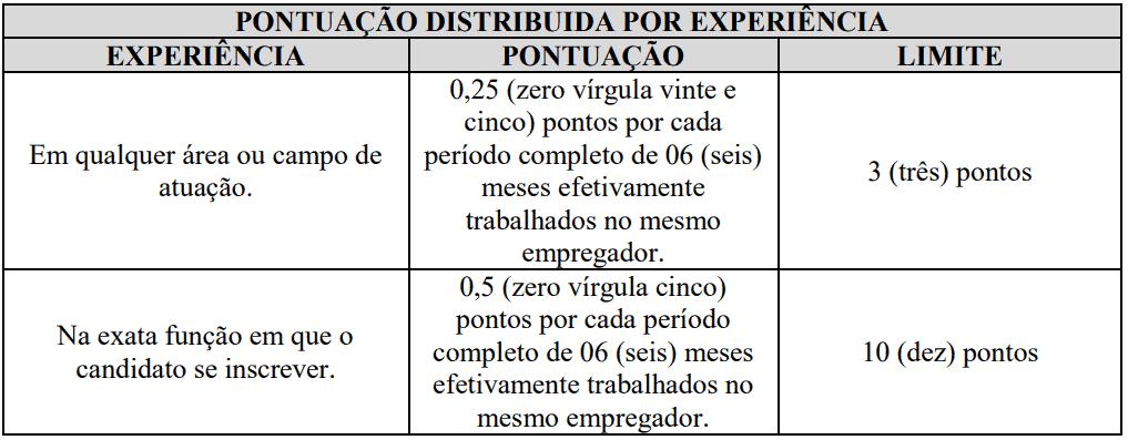 458 - Processo seletivo Prefeitura de Alto Paraíso de Goiás GO: Inscrições encerradas