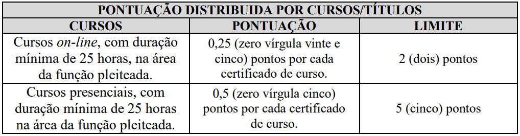 459 - Processo seletivo Prefeitura de Alto Paraíso de Goiás GO: Inscrições encerradas