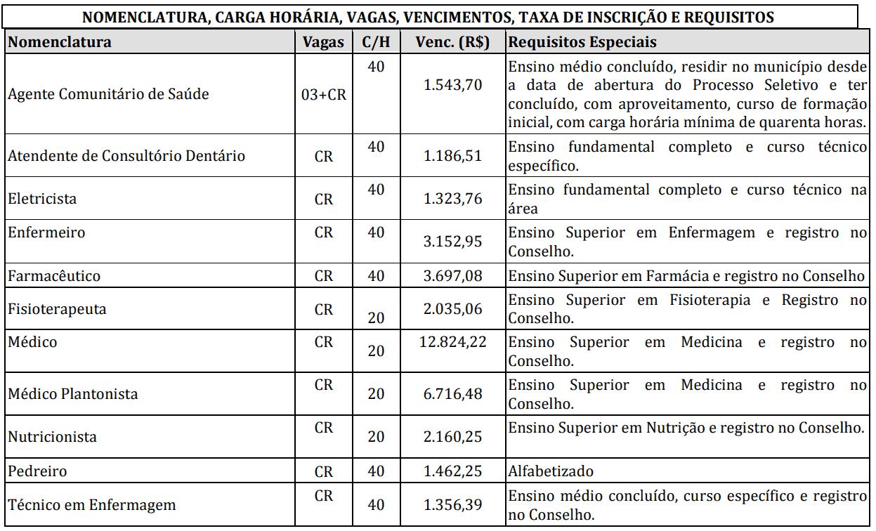 461 - Processo seletivo Prefeitura de Alto Piquiri PR: Inscrições encerradas