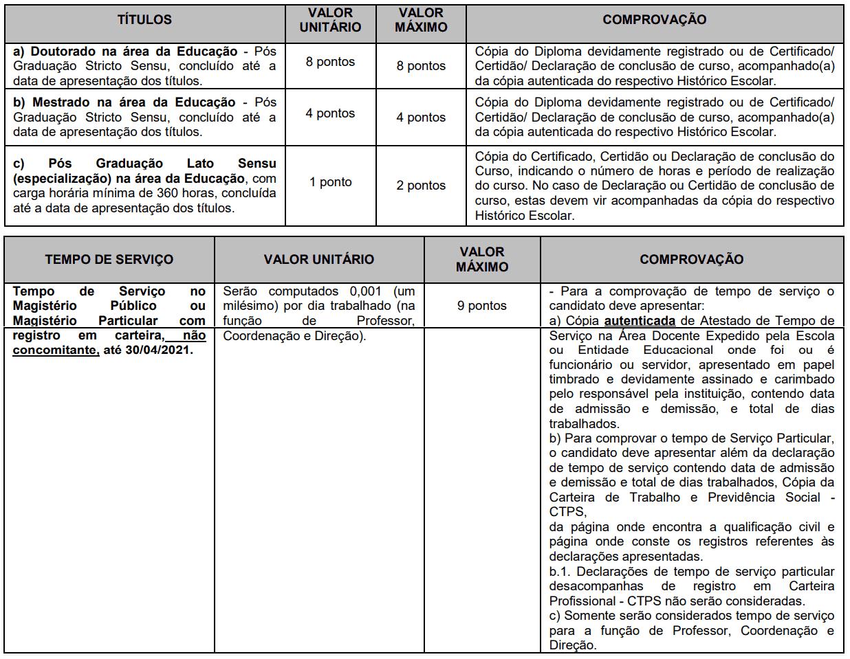 465 - Processo seletivo Prefeitura de Ourinhos SP: Inscrições encerradas
