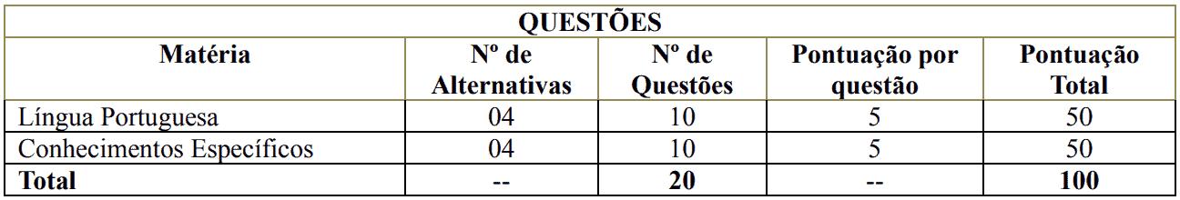 468 - Processo seletivo Prefeitura de Irapuã SP: Inscrições encerradas