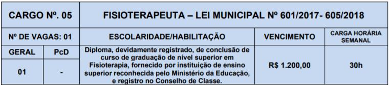 5 - Processo Seletivo Prefeitura de Lagoa Nova-RN: Inscrições abertas