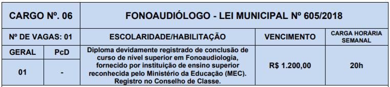 6 - Processo Seletivo Prefeitura de Lagoa Nova-RN: Inscrições abertas