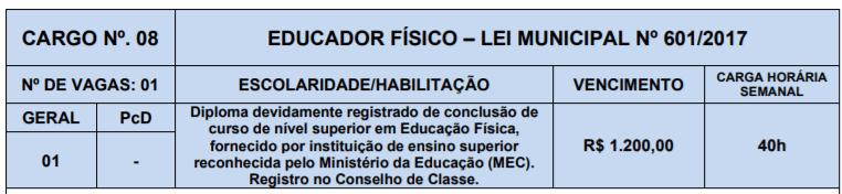 8 - Processo Seletivo Prefeitura de Lagoa Nova-RN: Inscrições abertas