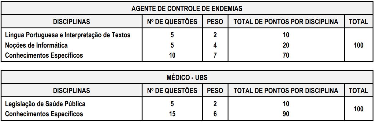 Captura de tela 2021 07 02 095740 - Processo seletivo Prefeitura de Itararé SP: Inscrições abertas