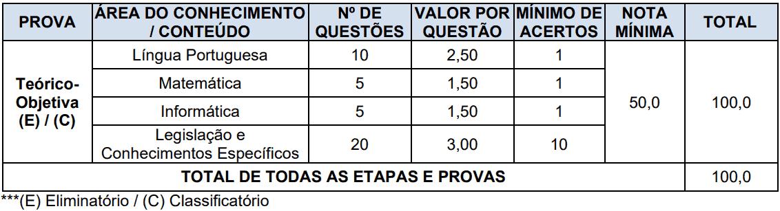 Captura de tela 2021 07 05 125158 - Processo seletivo Prefeitura de Getúlio Vargas RS: Inscrições encerradas