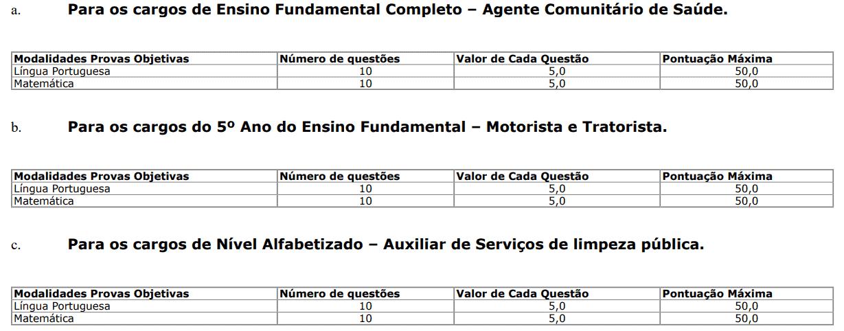 Captura de tela 2021 07 06 094739 - Processo seletivo Prefeitura de Laguna Carapã MS: Inscrições encerradas
