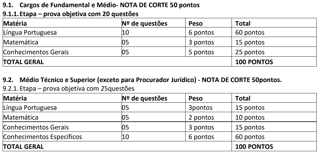 Captura de tela 2021 07 06 105241 - Processo seletivo Prefeitura de Santo Antônio do Leste MT: Inscrições encerradas
