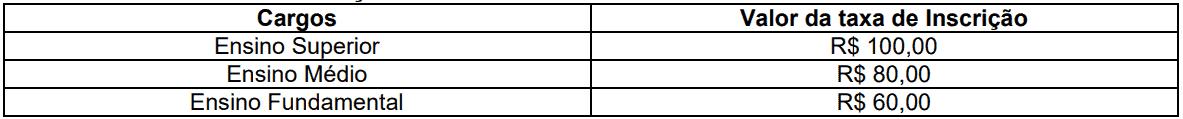 Captura de tela 2021 07 06 125909 - Processo seletivo Prefeitura de Passo de Torres SC: Inscrições encerradas