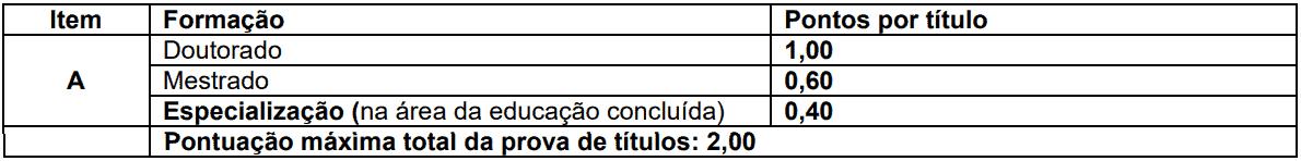 Captura de tela 2021 07 06 131030 - Processo seletivo Prefeitura de Passo de Torres SC: Inscrições encerradas