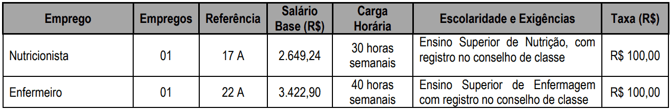 Captura de tela 2021 07 07 105459 - Processo seletivo Prefeitura de Monções SP: Inscrições abertas
