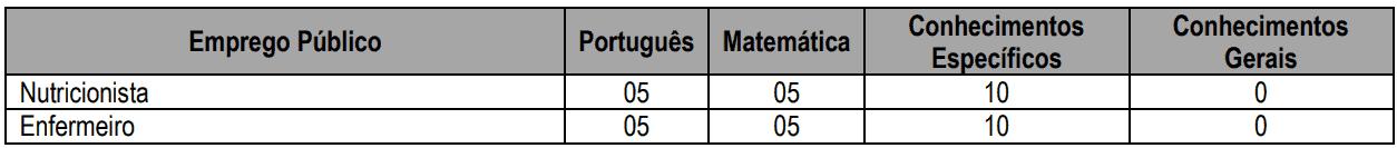 Captura de tela 2021 07 07 105844 - Processo seletivo Prefeitura de Monções SP: Inscrições abertas