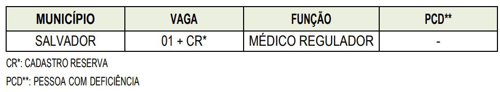 Captura de tela 2021 07 07 120541 - Processo seletivo FESF-SUS BA: Inscrições abertas