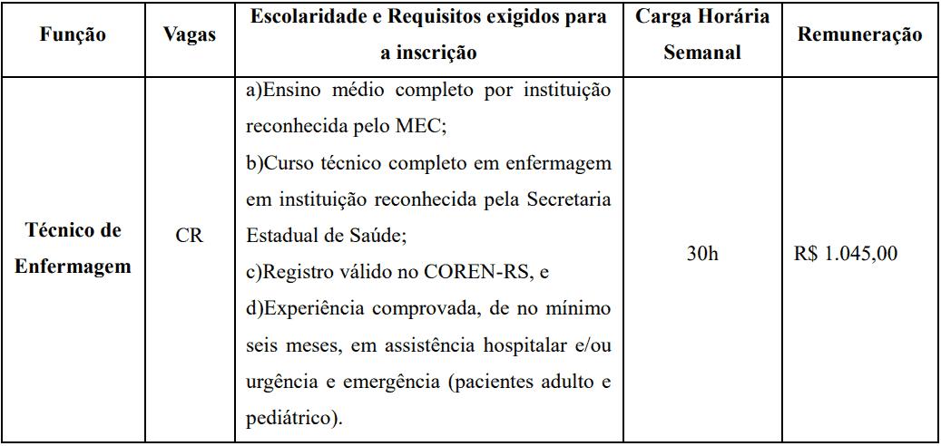 Captura de tela 2021 07 08 115001 - Processo seletivo Prefeitura de Pelotas RS: Inscrições encerradas