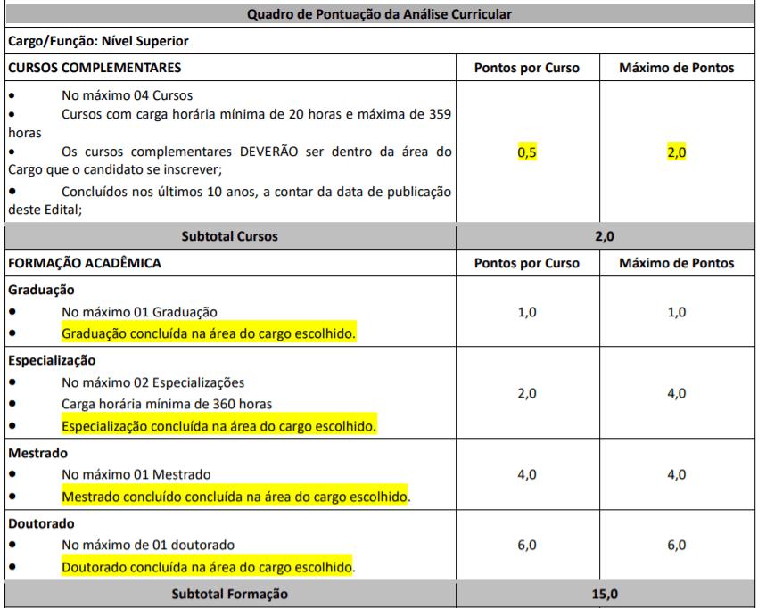 Captura de tela 2021 07 08 164428 - Processo seletivo SEEL GO: Inscrições abertas