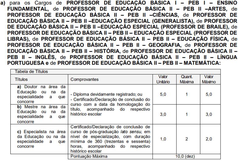 Captura de tela 2021 07 19 162700 - Concurso Público de Jaguariúna-SP: Inscrições abertas