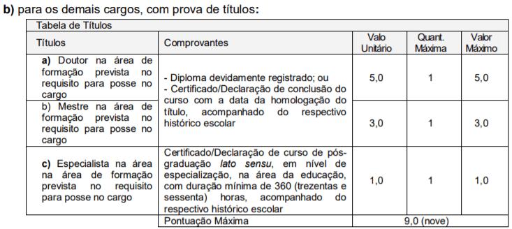 Captura de tela 2021 07 19 162712 - Concurso Público de Jaguariúna-SP: Inscrições abertas