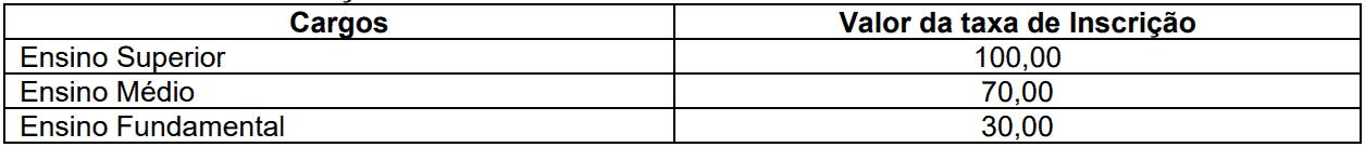 Captura de tela 2021 07 20 120337 - Processo seletivo Prefeitura de Vargeão SC: Inscrições encerradas