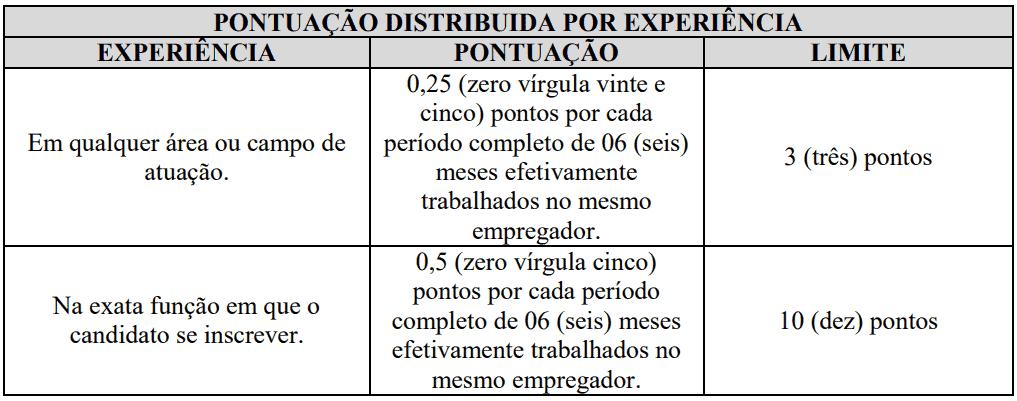 Captura de tela 2021 07 23 092846 - Processo seletivo Prefeitura de Alto Paraíso de Goiás GO: Inscrições encerradas