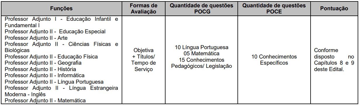 Captura de tela 2021 07 26 131101 - Processo seletivo Prefeitura de Ourinhos SP: Inscrições encerradas