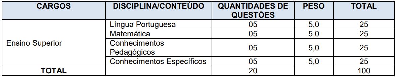 Captura de tela 2021 07 27 134124 - Processo seletivo Prefeitura de Rubiácea SP: Inscrições encerradas