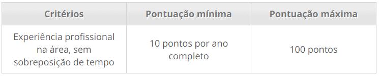 Captura de tela 2021 07 28 133514 - Processo seletivo Prefeitura de São Luís MA: Inscrições encerradas