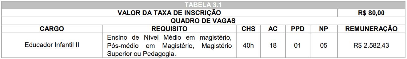 Captura de tela 2021 07 29 131746 - Processo seletivo Prefeitura de Araucária PR: Inscrições abertas