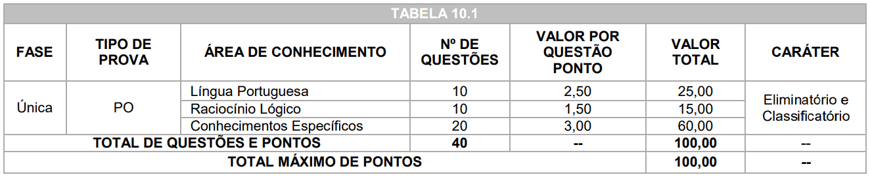 Captura de tela 2021 07 29 132208 - Processo seletivo Prefeitura de Araucária PR: Inscrições abertas