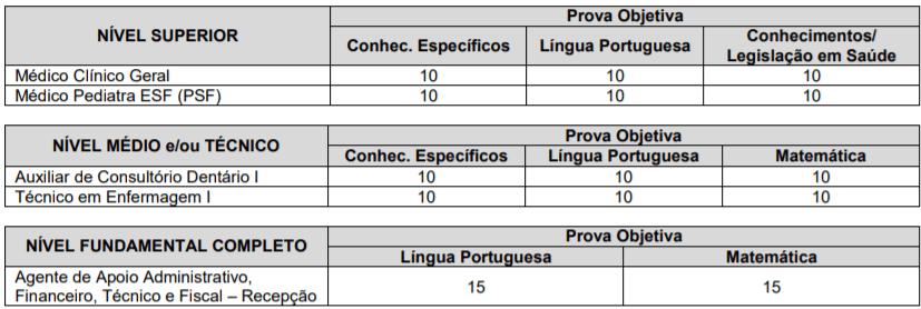 P2 3 - Concurso Prefeitura de Altinópolis-SP: Inscrições encerradas