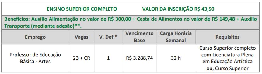 c1 16 - Processo Seletivo Prefeitura de Várzea Paulista - SP: Inscrições abertas
