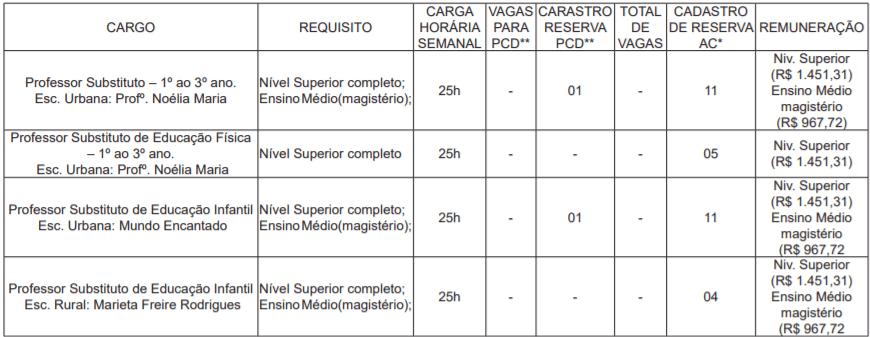 c1 17 - Processo Seletivo Prefeitura de Capixaba-AC: Inscrições encerradas
