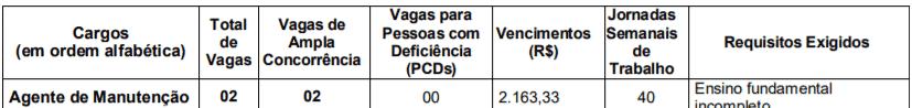 c1 20 - Concurso Público de Jaguariúna-SP: Inscrições abertas