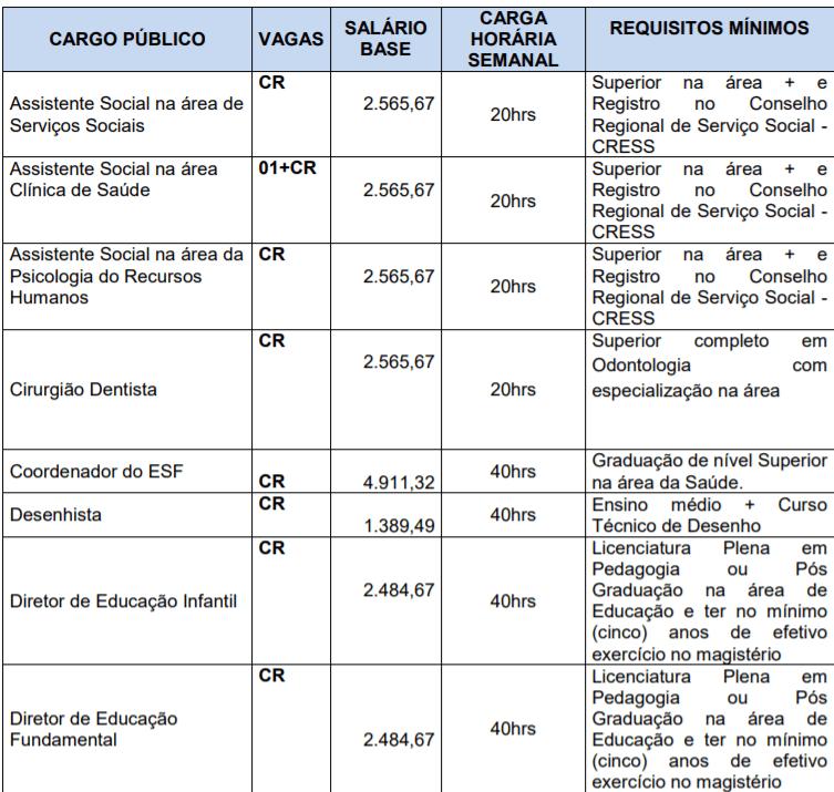 c1 21 - Concurso Prefeitura de Salesópolis-SP: Inscrições encerradas