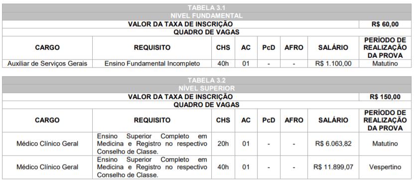c1 29 - Concurso Público Prefeitura de Arapuã-PR: Inscrições abertas
