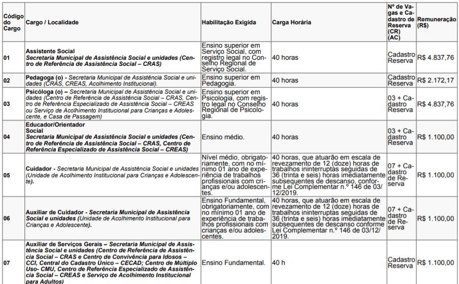 c1 3 - Processo Seletivo Prefeitura Municipal de Cáceres-MT: Inscrições abertas