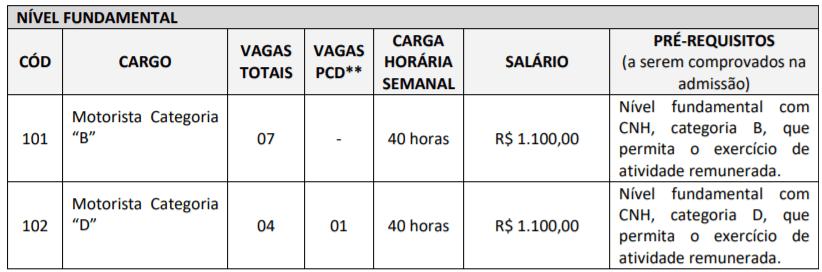 c1 30 - Processo Seletivo Prefeitura de Ibirataia-BA: Inscrições encerradas