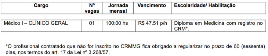 c1 5 - Processo seletivo Prefeitura de Guaxupé - MG: Inscrições Abertas