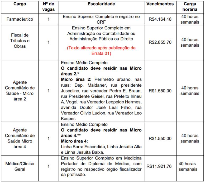 c1 7 - Concurso Público Prefeitura de Sul Brasil-SC: Inscrições encerradas
