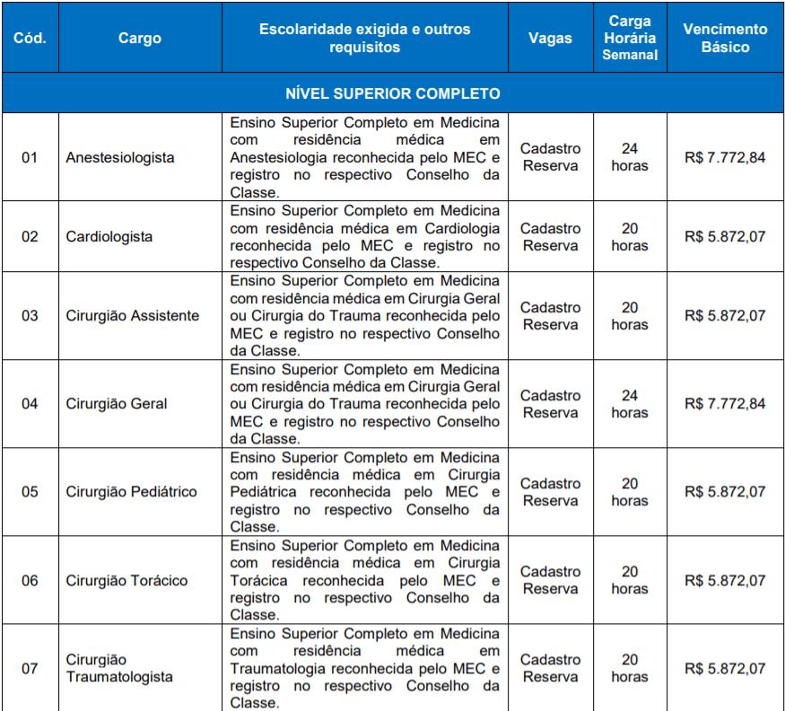 c1 8 - Processo Seletivo Hospital Centenário de São Leopoldo-RS: Inscrições encerradas
